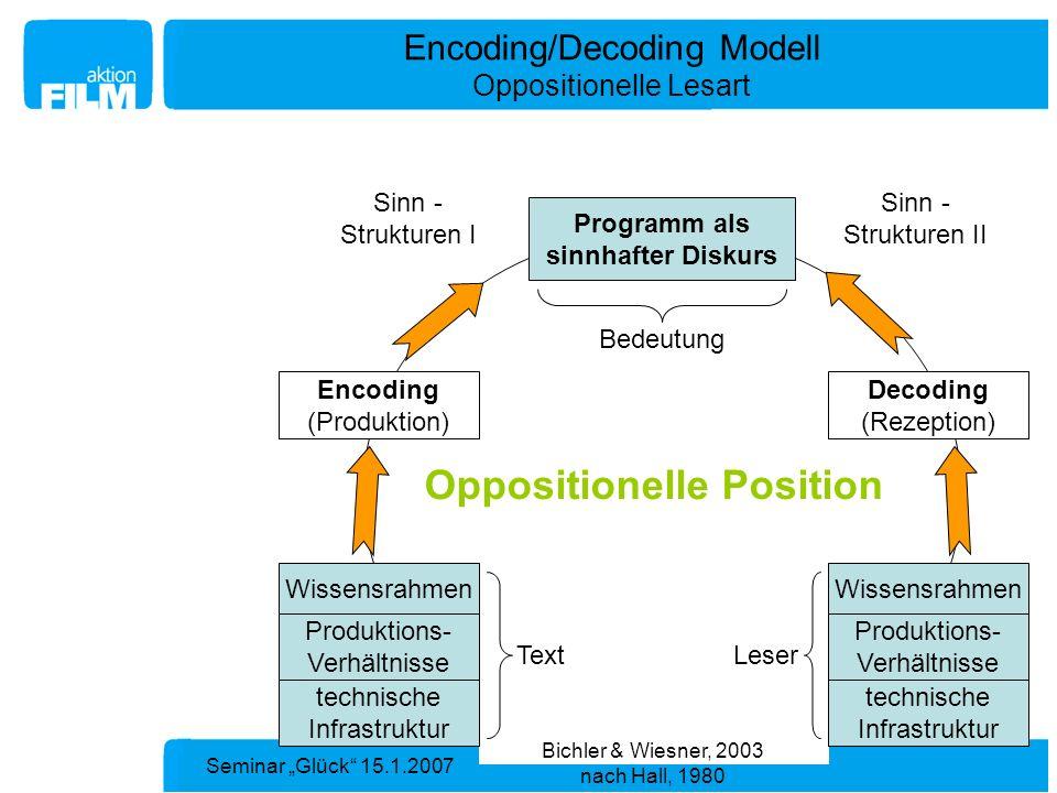 Encoding/Decoding Modell Oppositionelle Lesart