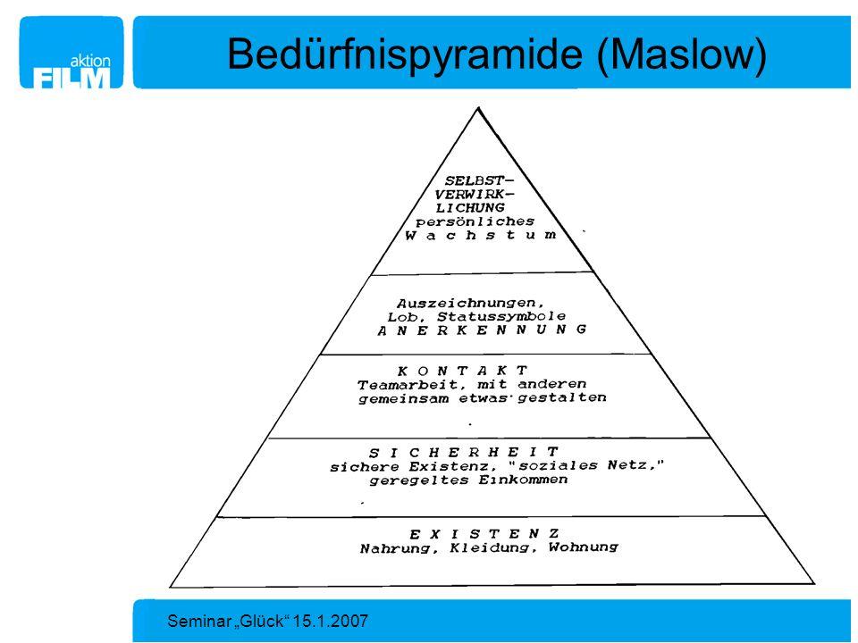 Bedürfnispyramide (Maslow)