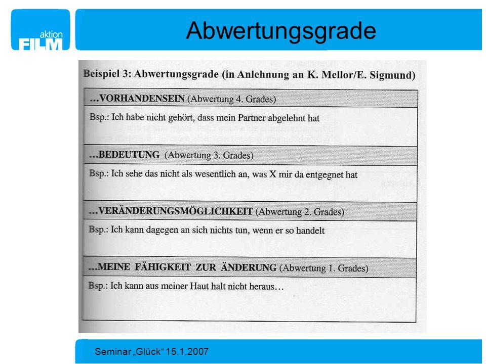 "Abwertungsgrade Seminar ""Glück 15.1.2007"