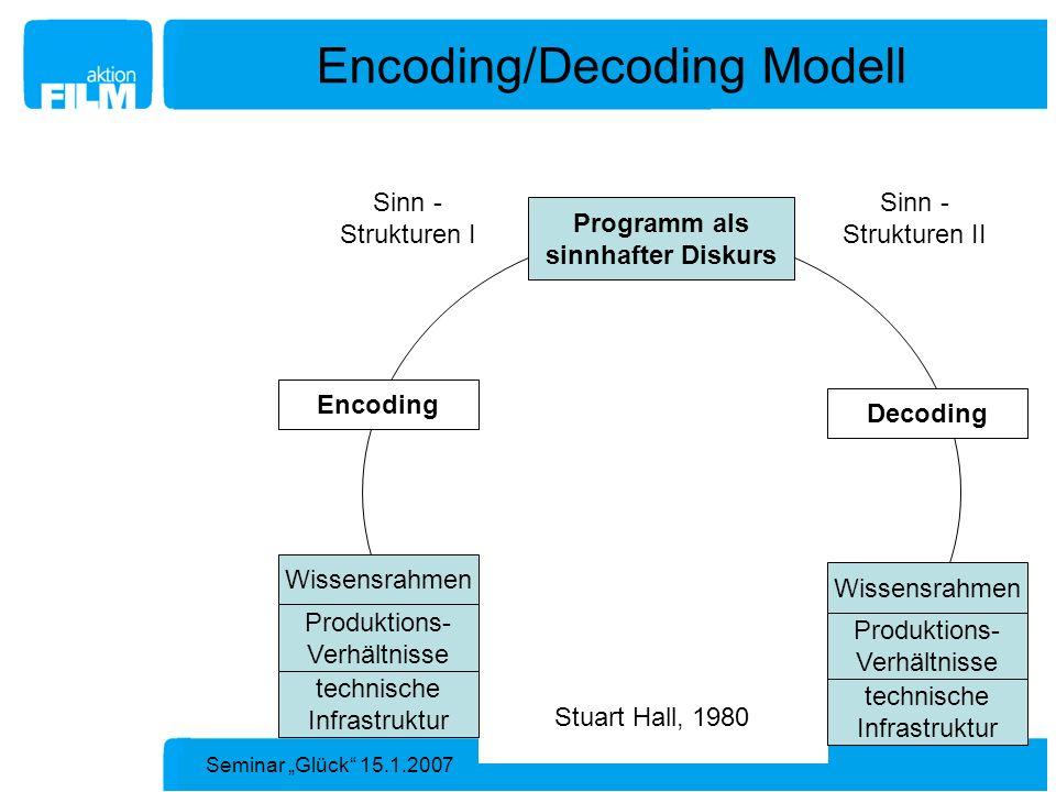 Encoding/Decoding Modell
