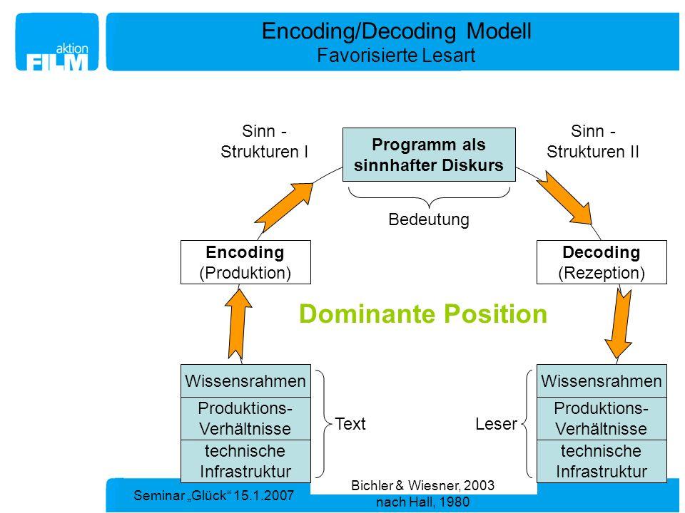 Encoding/Decoding Modell Favorisierte Lesart