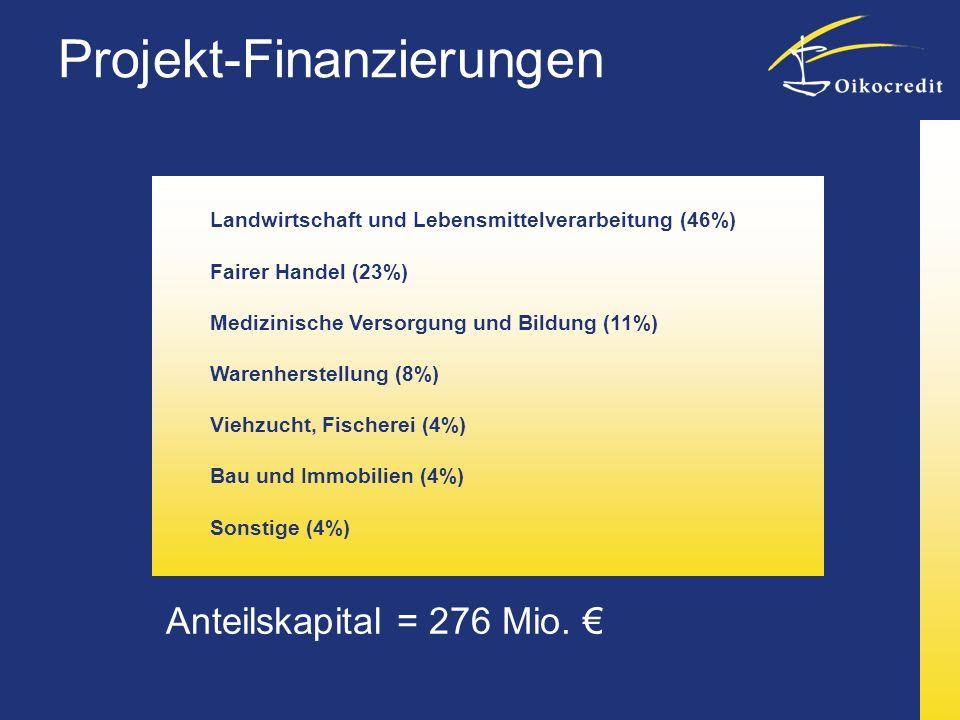 Projekt-Finanzierungen