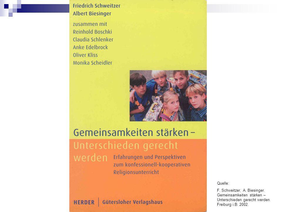 Quelle:F.Schweitzer, A. Biesinger. Gemeinsamkeiten stärken – Unterschieden gerecht werden.