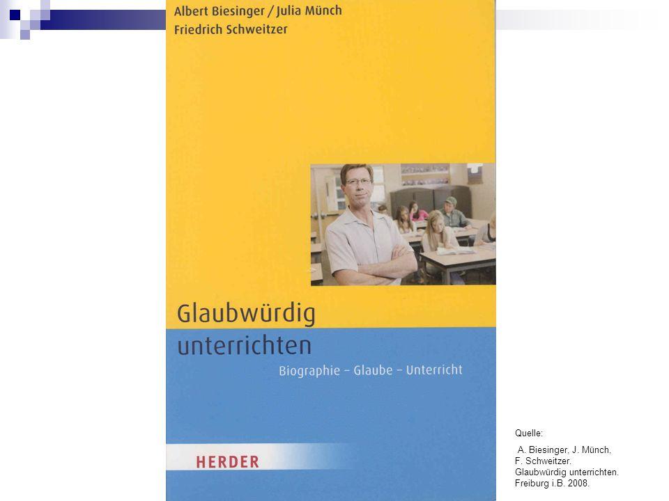 Quelle: A. Biesinger, J. Münch, F. Schweitzer. Glaubwürdig unterrichten. Freiburg i.B. 2008.