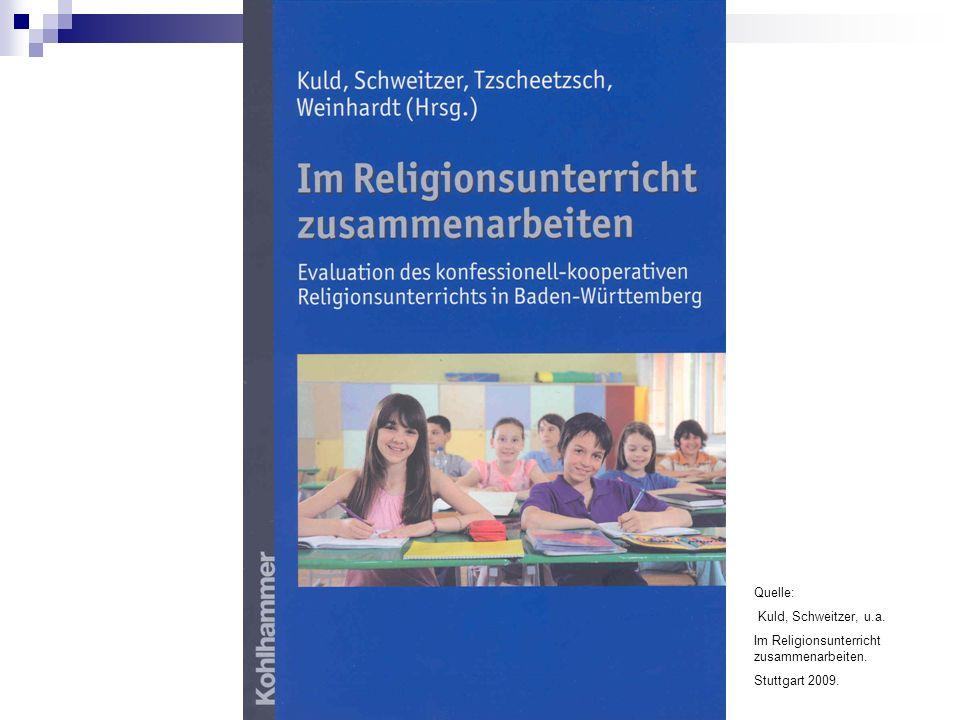Quelle: Kuld, Schweitzer, u.a. Im Religionsunterricht zusammenarbeiten. Stuttgart 2009.