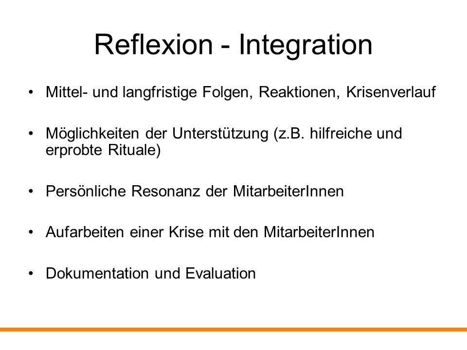 Reflexion - Integration