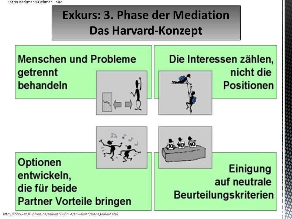 Exkurs: 3. Phase der Mediation