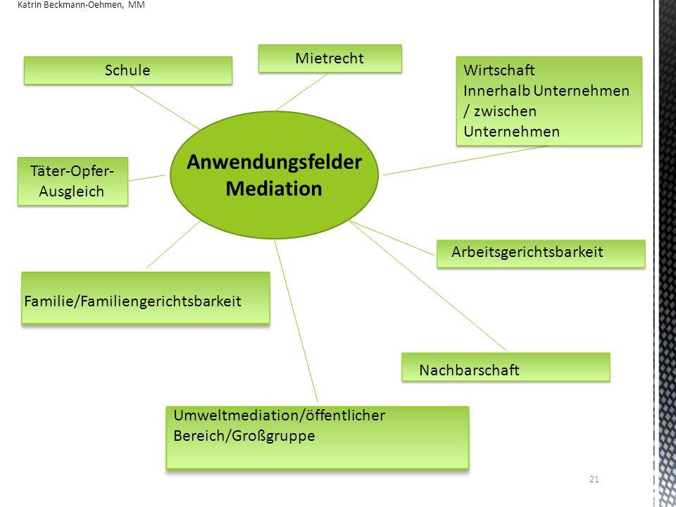 Anwendungsfelder Mediation