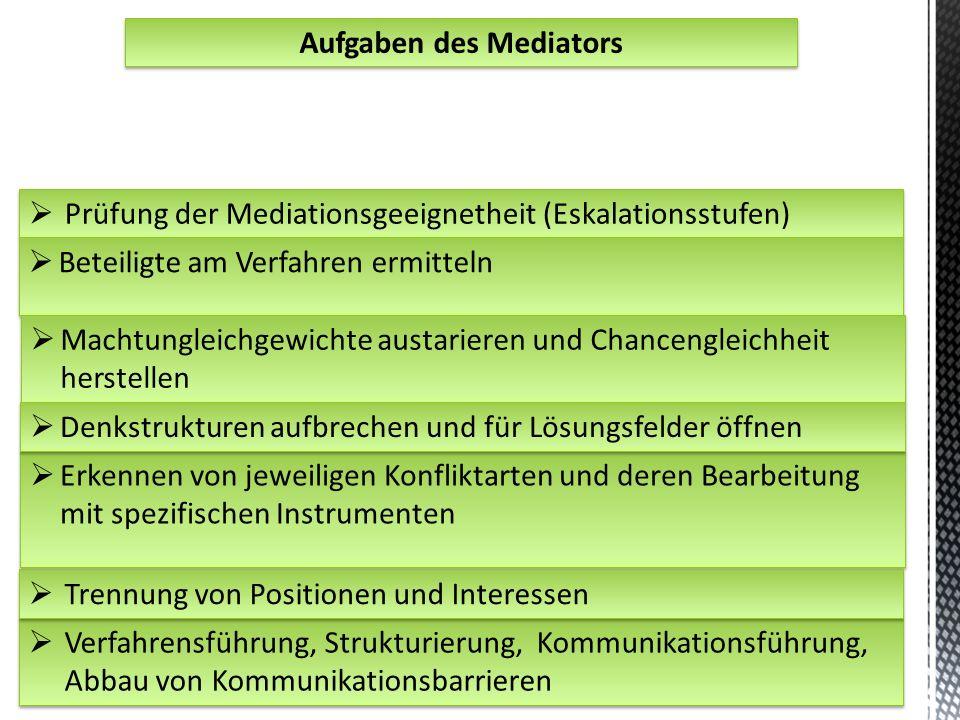 Aufgaben des Mediators