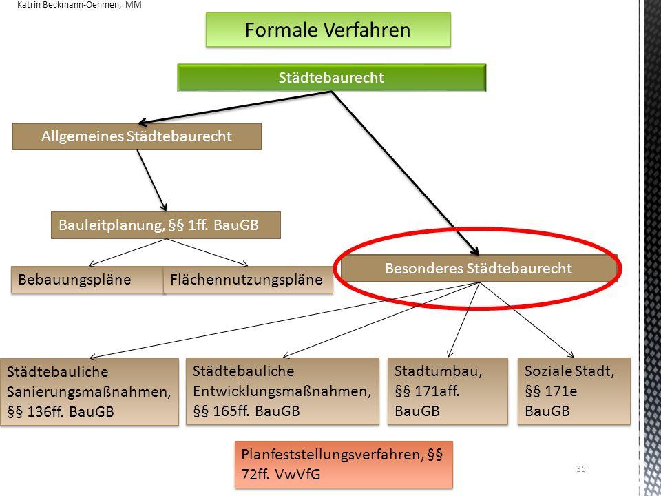 Formale Verfahren Städtebaurecht Allgemeines Städtebaurecht