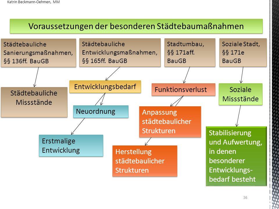Voraussetzungen der besonderen Städtebaumaßnahmen