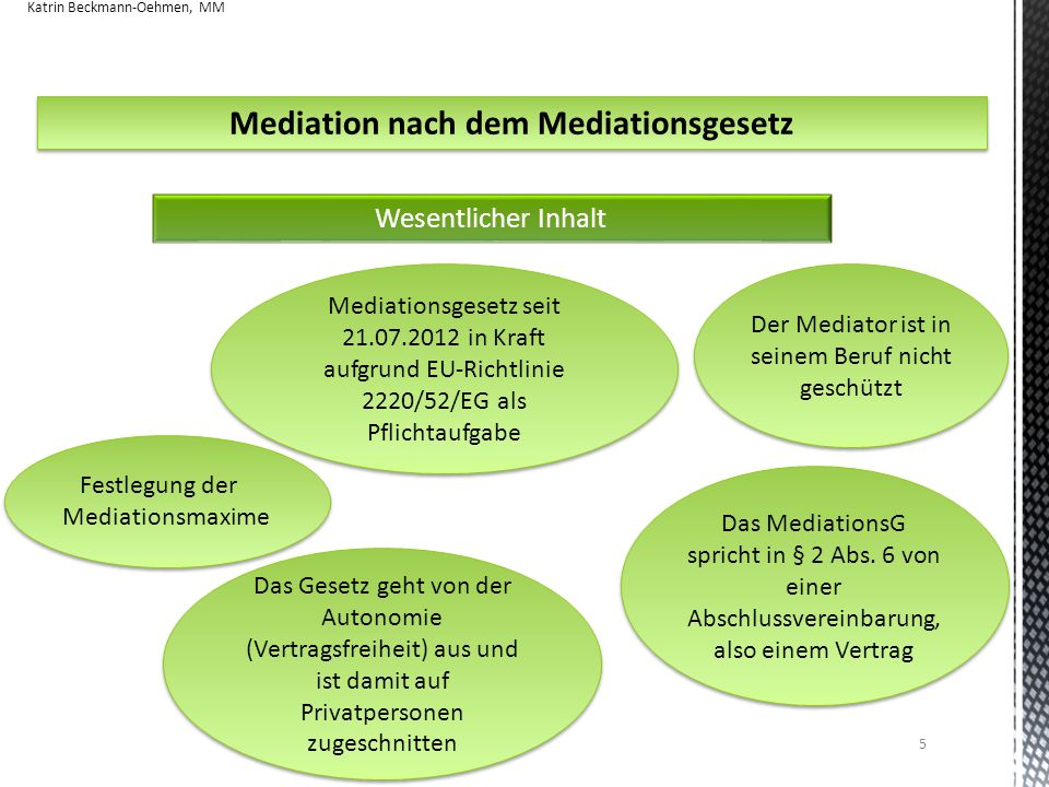 Mediation nach dem Mediationsgesetz