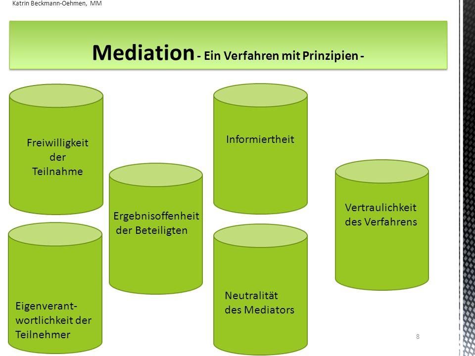 Mediation - Ein Verfahren mit Prinzipien -