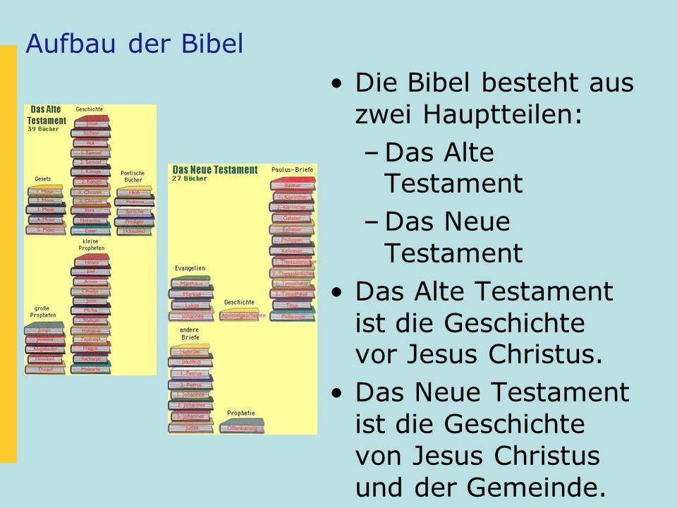 Aufbau der Bibel Die Bibel besteht aus zwei Hauptteilen: Das Alte Testament. Das Neue Testament.