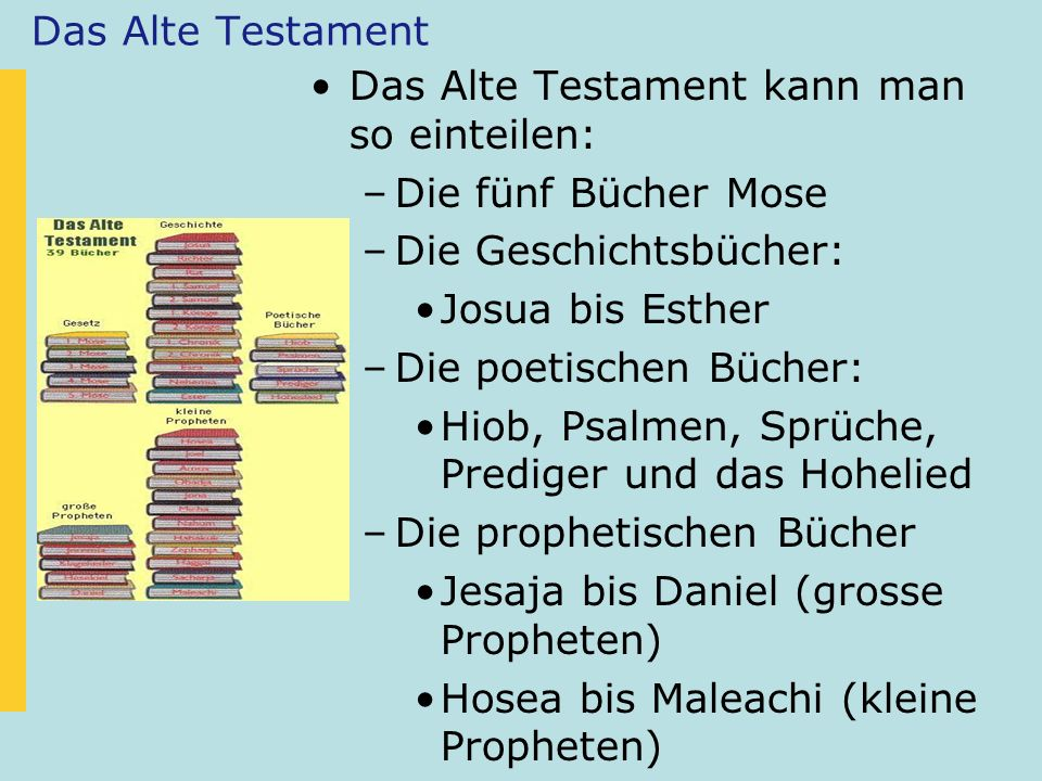 Das Alte Testament Das Alte Testament kann man so einteilen: Die fünf Bücher Mose. Die Geschichtsbücher: