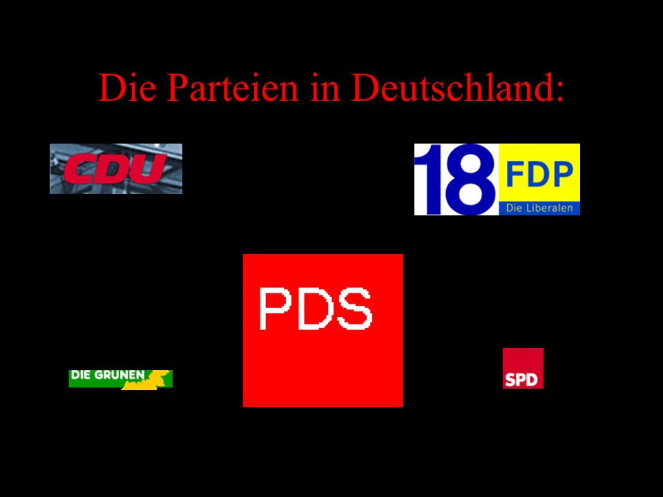 Die Parteien in Deutschland: