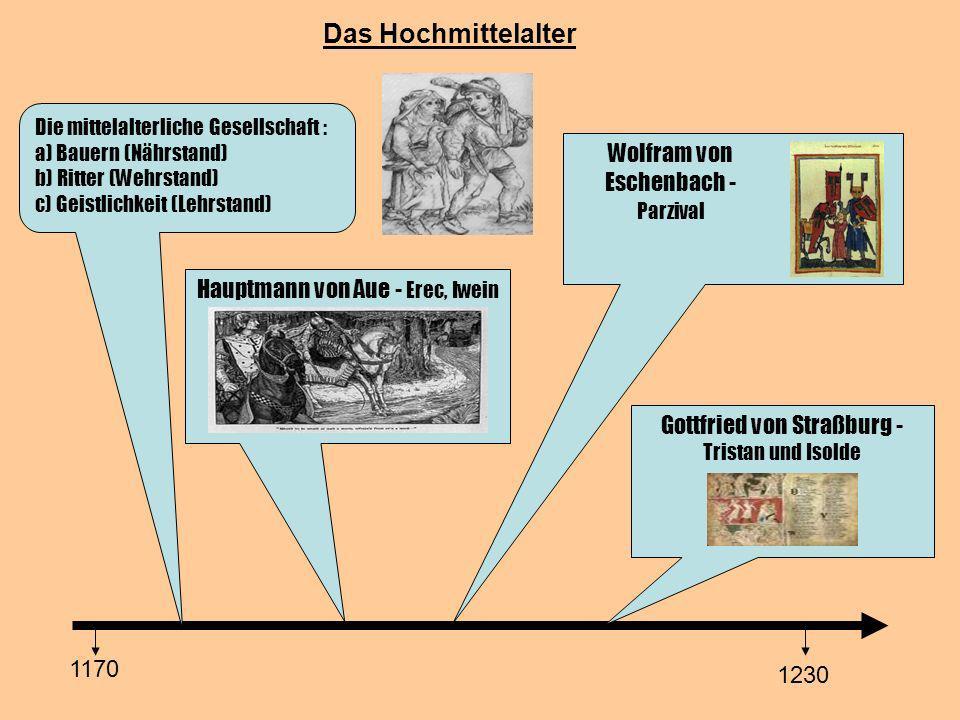 Das Hochmittelalter Wolfram von Eschenbach - Parzival