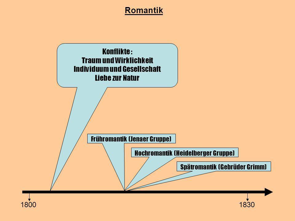Romantik Konflikte : Traum und Wirklichkeit