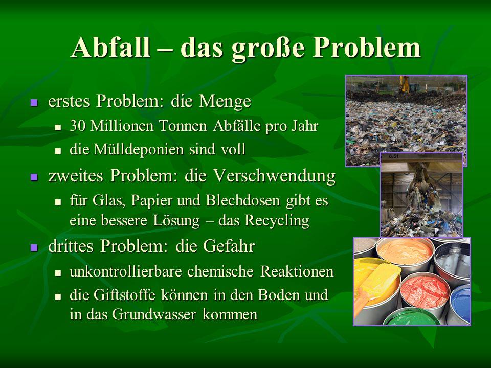 Abfall – das große Problem