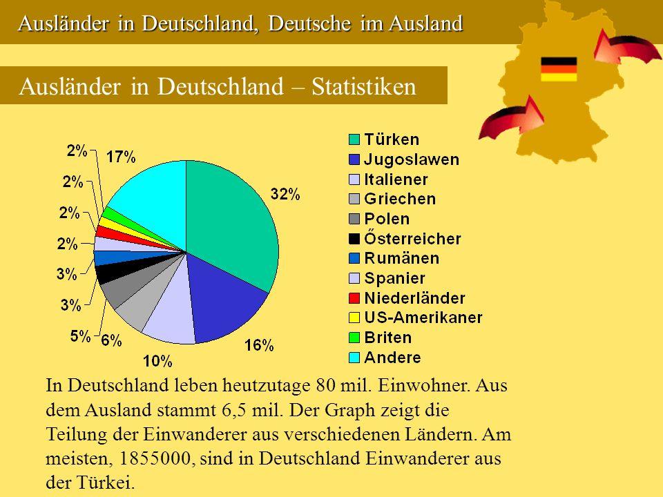 Ausländer in Deutschland – Statistiken