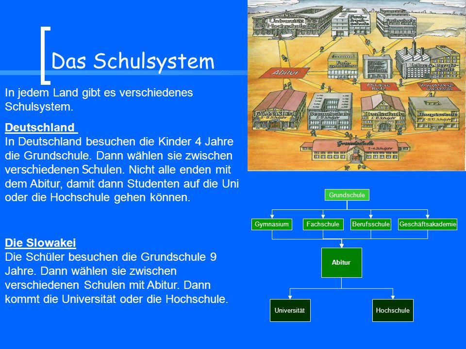 Das Schulsystem In jedem Land gibt es verschiedenes Schulsystem.