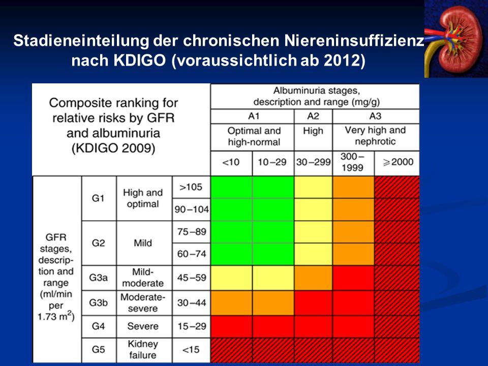 Stadieneinteilung der chronischen Niereninsuffizienz nach KDIGO (voraussichtlich ab 2012)