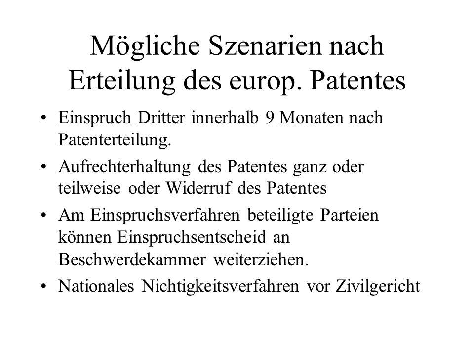 Mögliche Szenarien nach Erteilung des europ. Patentes