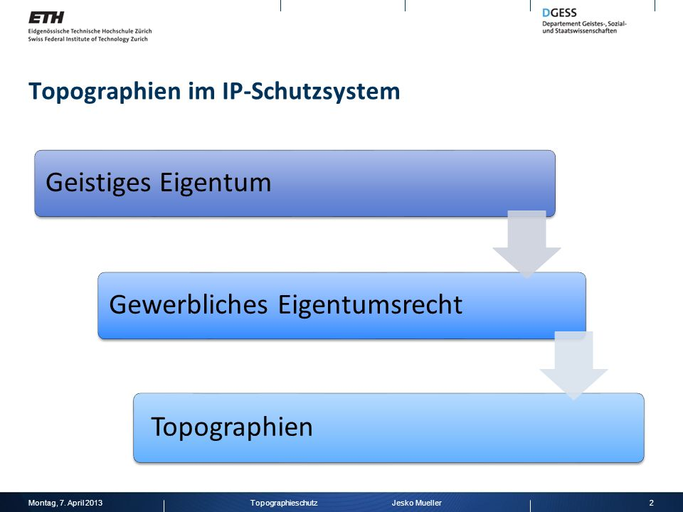 Topographien im IP-Schutzsystem