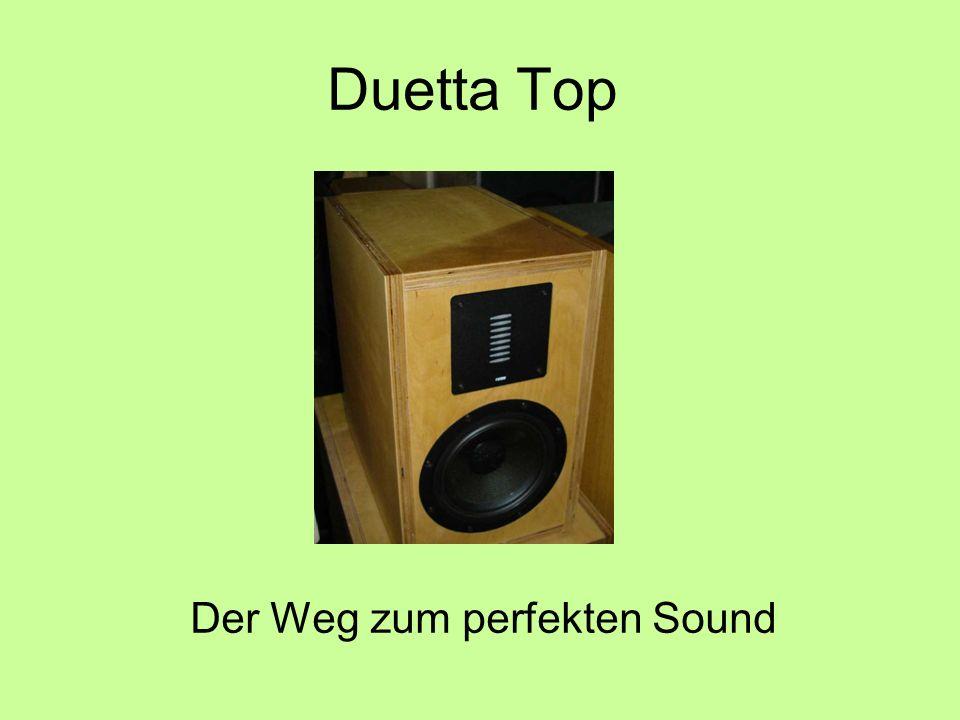 Der Weg zum perfekten Sound