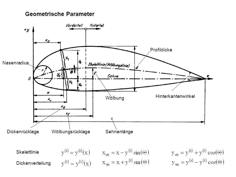 Geometrische Parameter