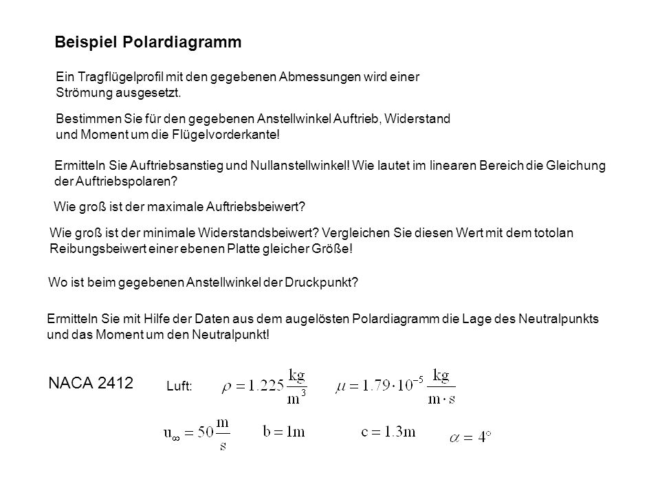 Beispiel Polardiagramm