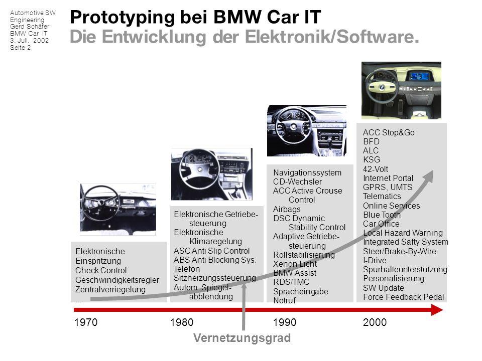 Prototyping bei BMW Car IT Die Entwicklung der Elektronik/Software.