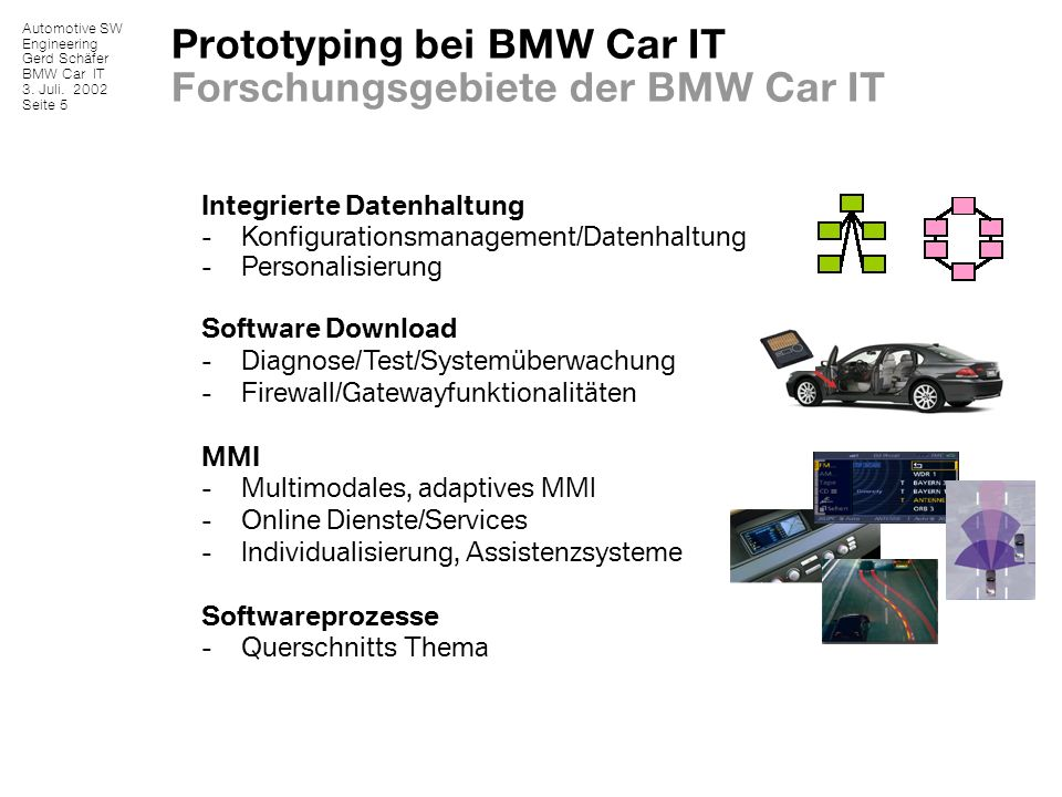 Prototyping bei BMW Car IT Forschungsgebiete der BMW Car IT