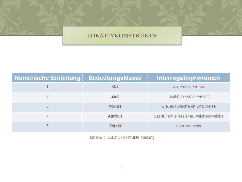 Numerische Einteilung Interrogativpronomen