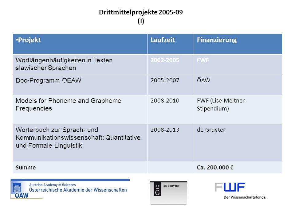 Drittmittelprojekte 2005-09