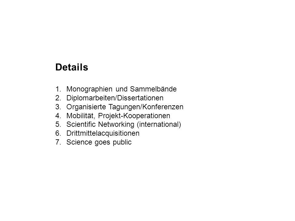 Details Monographien und Sammelbände Diplomarbeiten/Dissertationen