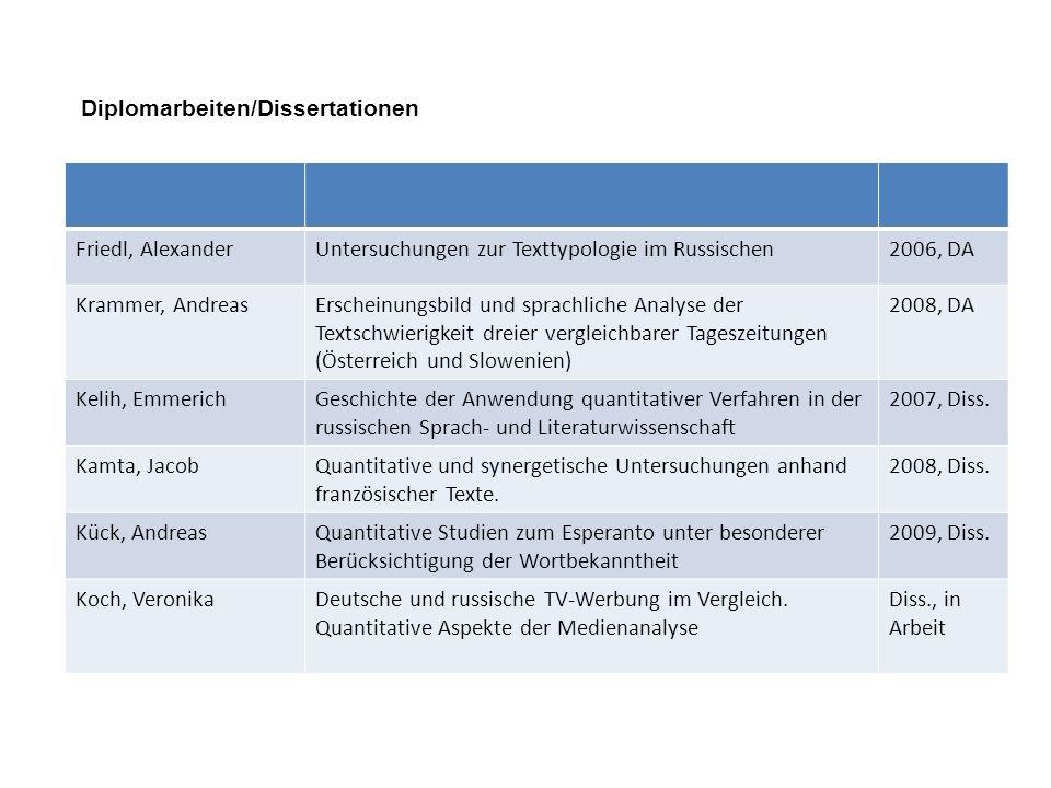 Diplomarbeiten/Dissertationen