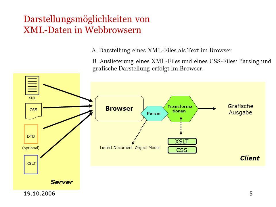 Darstellungsmöglichkeiten von XML-Daten in Webbrowsern