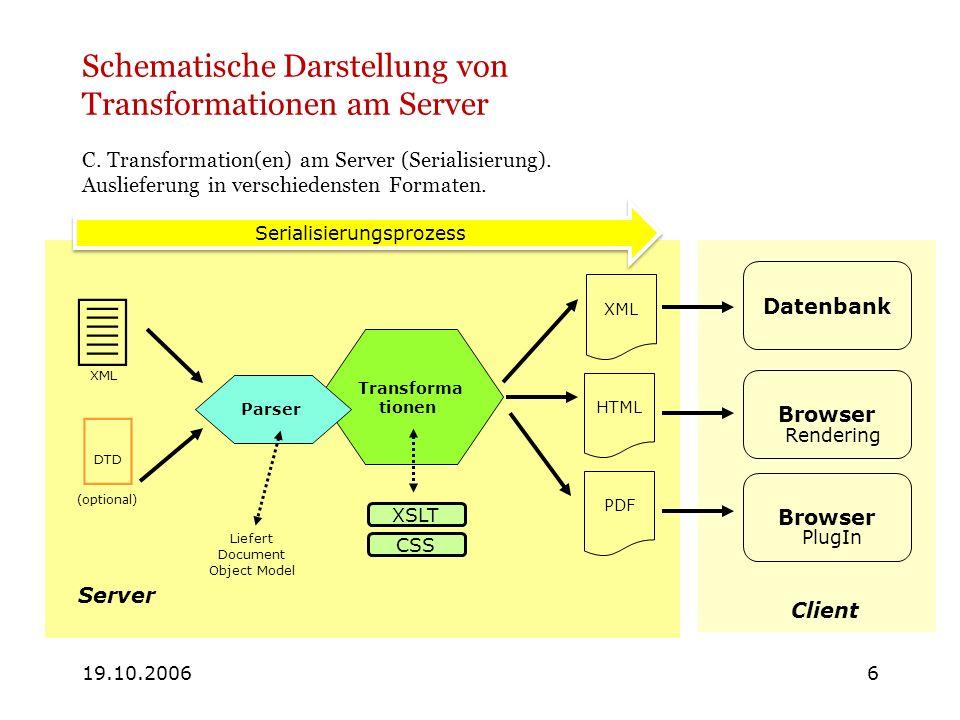 Schematische Darstellung von Transformationen am Server