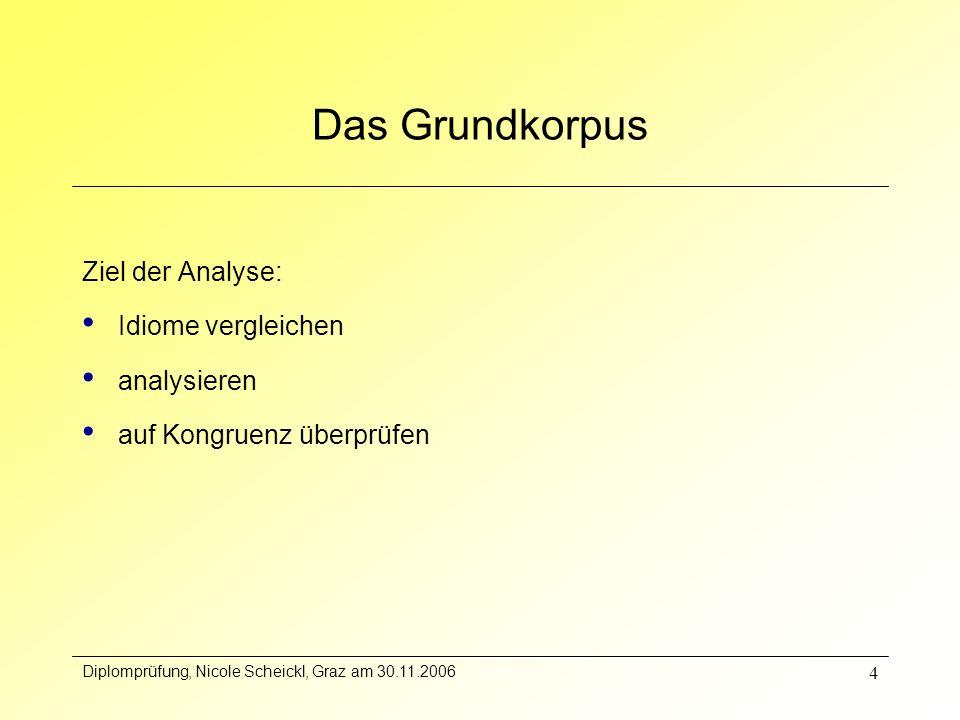 Das Grundkorpus Ziel der Analyse: Idiome vergleichen analysieren