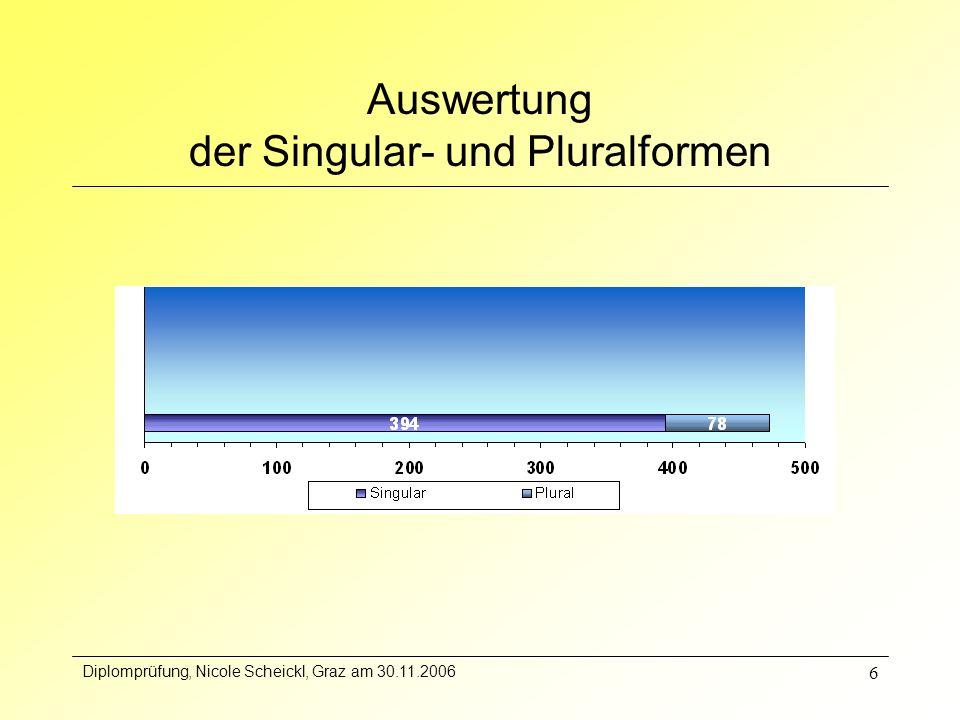 Auswertung der Singular- und Pluralformen