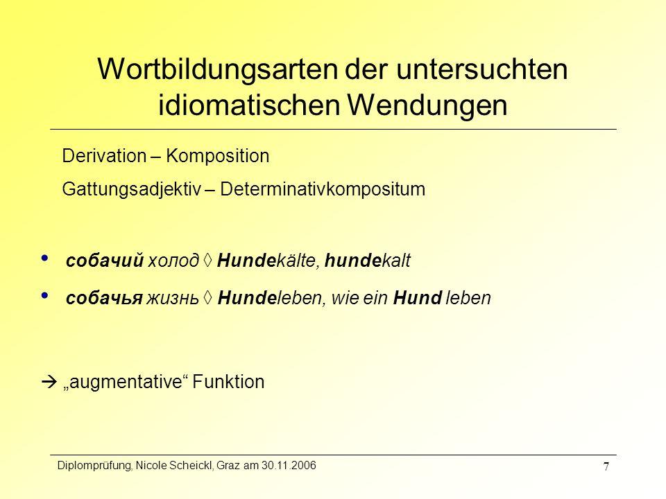 Wortbildungsarten der untersuchten idiomatischen Wendungen