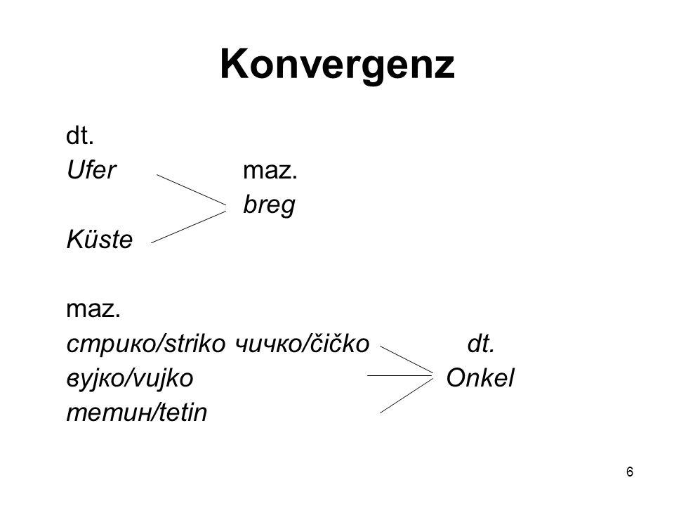 Konvergenz dt. Ufer maz. breg Küste maz. стрико/striko чичко/čičko dt.