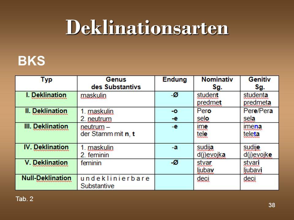 Deklinationsarten BKS Tab. 2
