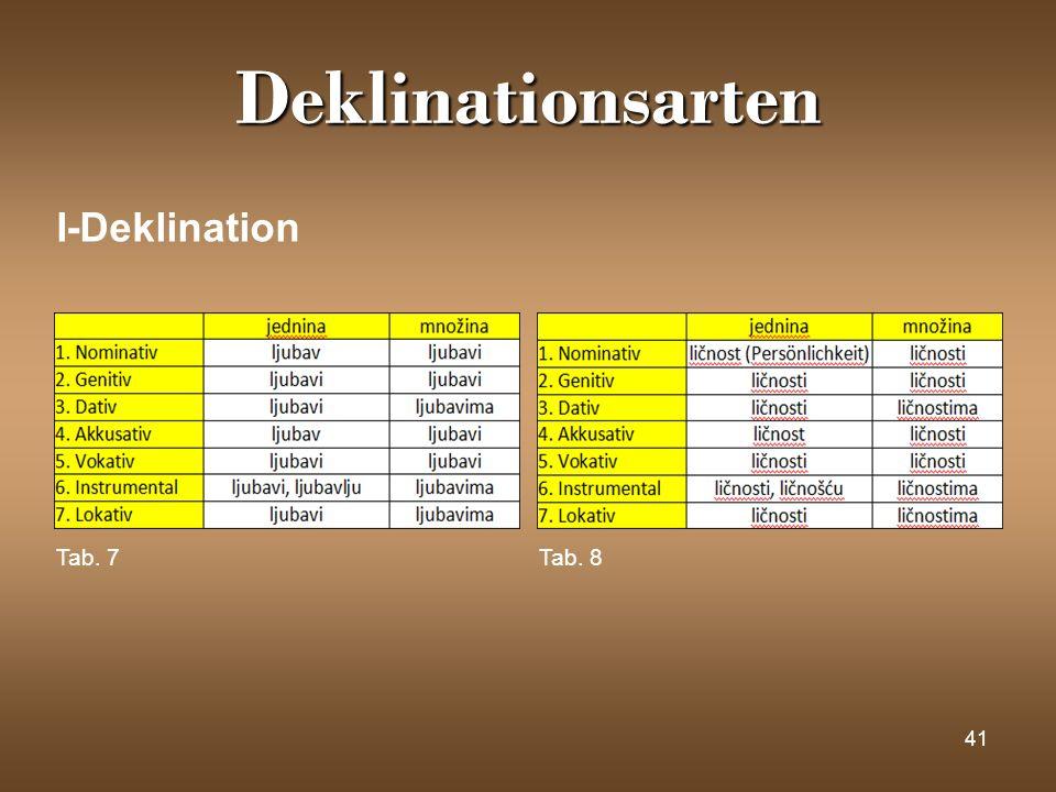 Deklinationsarten I-Deklination Tab. 7 Tab. 8