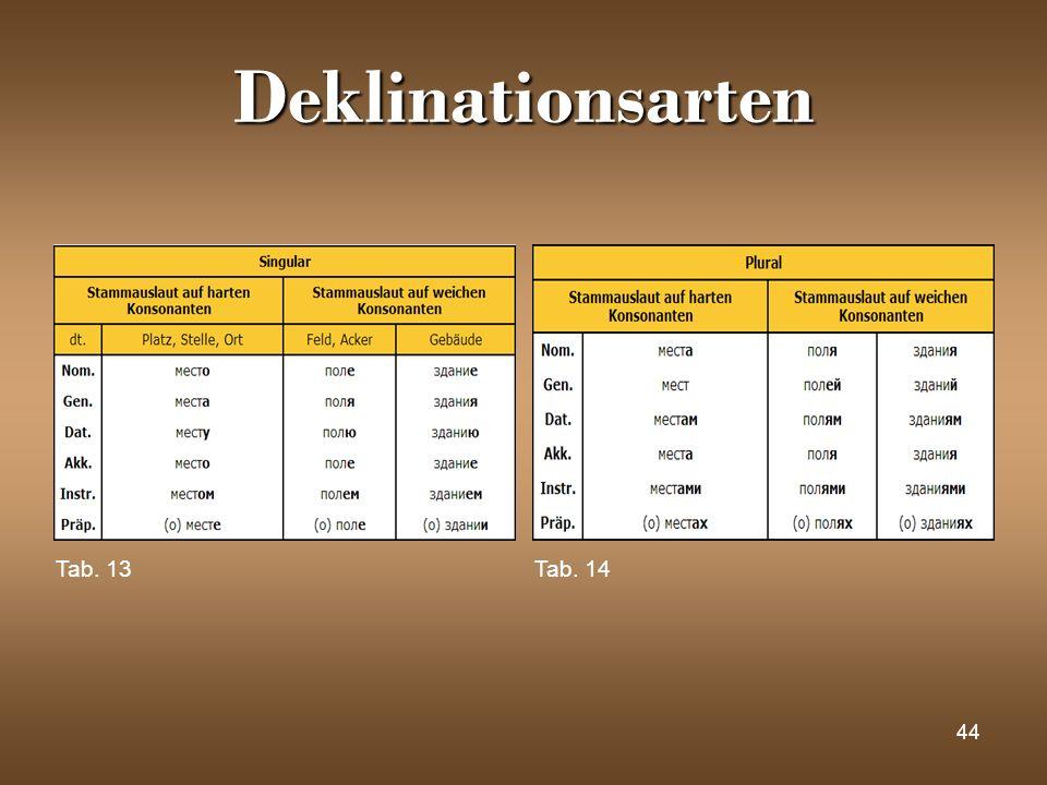 Deklinationsarten Tab. 13 Tab. 14