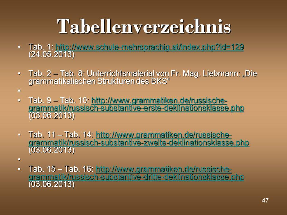 Tabellenverzeichnis Tab. 1: http://www.schule-mehrsprachig.at/index.php id=129 (24.05.2013)