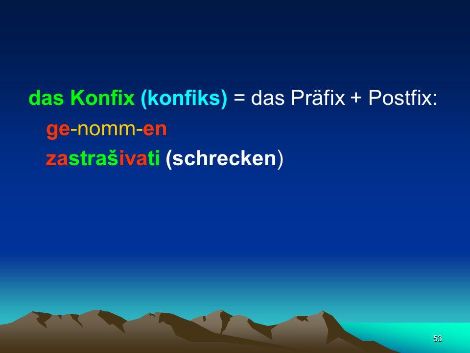 das Konfix (konfiks) = das Präfix + Postfix: