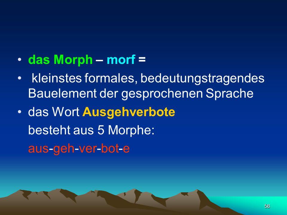 das Morph – morf =kleinstes formales, bedeutungstragendes Bauelement der gesprochenen Sprache. das Wort Ausgehverbote.