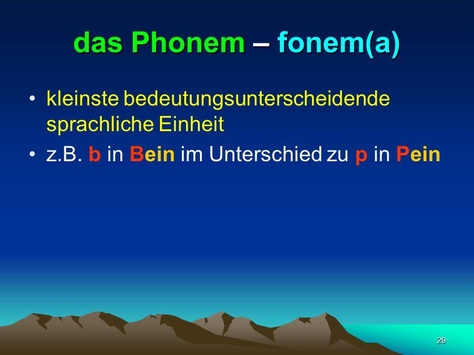 das Phonem – fonem(a)kleinste bedeutungsunterscheidende sprachliche Einheit.